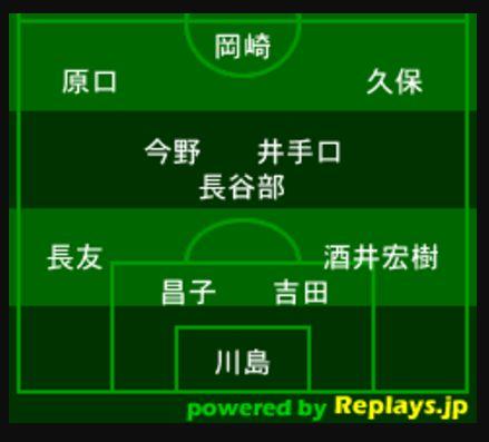サッカー日本代表オーストラリア戦フォーメーション予想