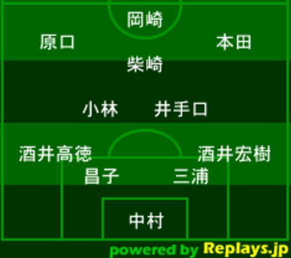 サッカー日本代表サウジアラビア戦・スタメン