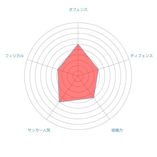 サッカー日本代表・ロシアワールドカップ