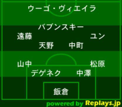 横浜F・マリノス・フォーメーション2018