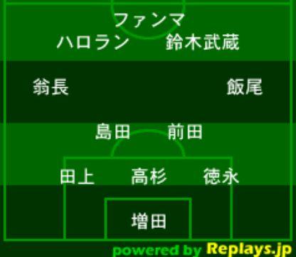 V・ファーレン長崎・フォーメーション2018