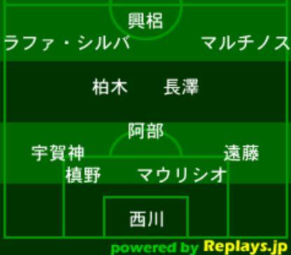 浦和レッズ・フォーメーション2018