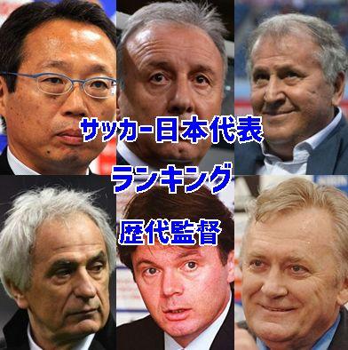 サッカー日本代表ランキング