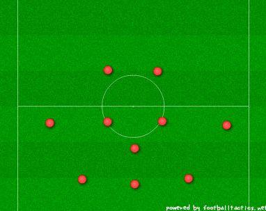 サッカーフォーメーション・3-5-2