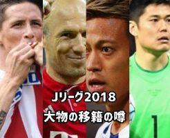 Jリーグ移籍情報2018