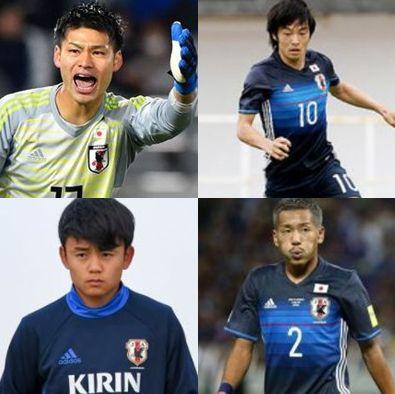 カタールワールドカップ日本代表・主力