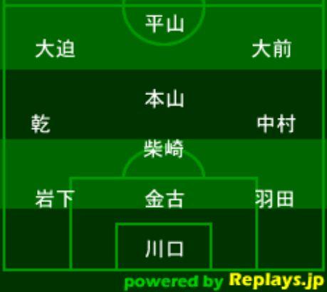 高校サッカー歴代・最高選手