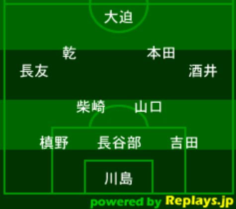ロシアワールドカップサッカー日本代表・コロンビア戦