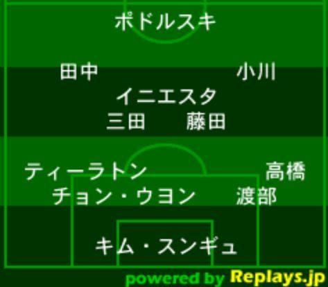 イニエスタヴィッセル神戸・フォーメーション02