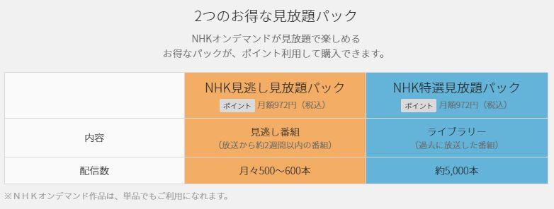 U-NEXT・NHKオンデマンド