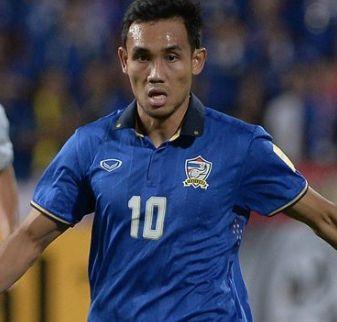 アジアカップ注目選手2019・ティーラシン・タイ
